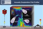 Acoustic Zooplankton Fish Profiler (AZFP) example mooring configurations and data time series.